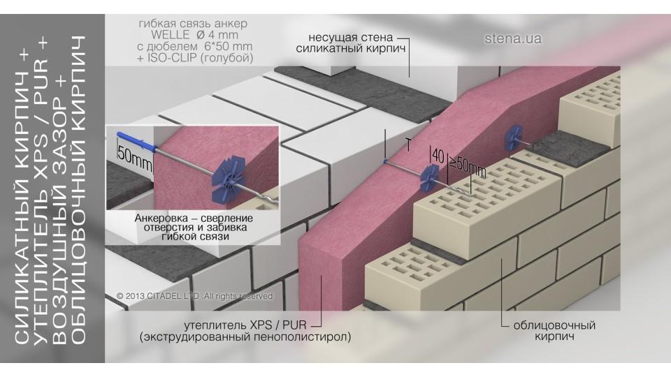Дюбель BEVER SX 6x50 R (нейлоновий)