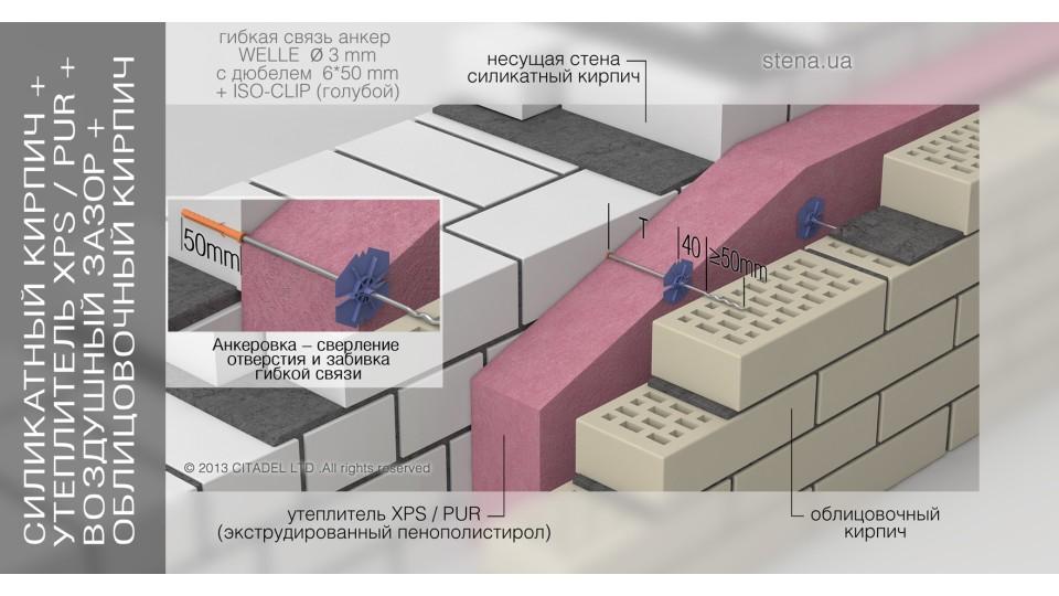 "Гнучкий зв'язок-анкер BEVER 3х275 WELLE (в ""ТІЛО"" ч/з дюбель) без дюбеля"