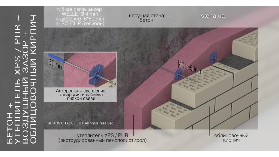 "Гнучкий зв'язок-анкер BEVER 4х425 WELLE (в ""ТІЛО"" ч/з дюбель) без дюбеля"