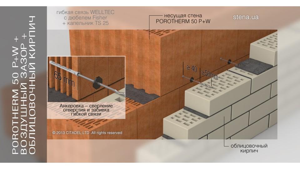 """Гнучкий зв'язок-анкер BEVER 3х210 WELLTEC (в """"ТІЛО"""" ч/з дюбель) без дюбеля"""