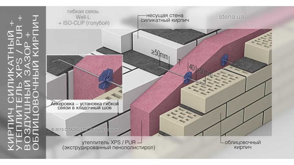 """Гнучкий зв'язок BEVER 3х225/25  (""""ШОВ в ШОВ"""")"""