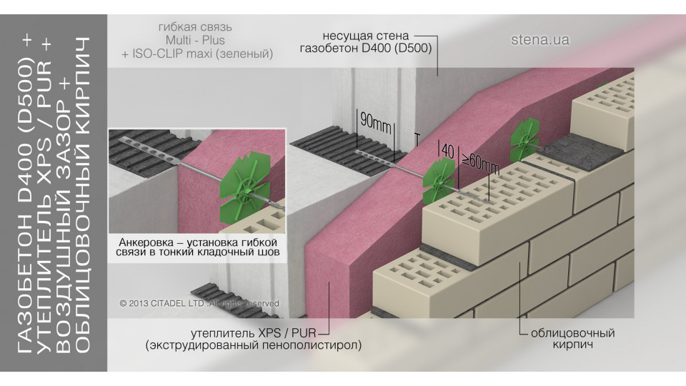 """Гнучкий зв'язок унівурсальний BEVER MULTI-PLUS (d 6 мм) 320 (""""ШОВ в ШОВ"""")"""