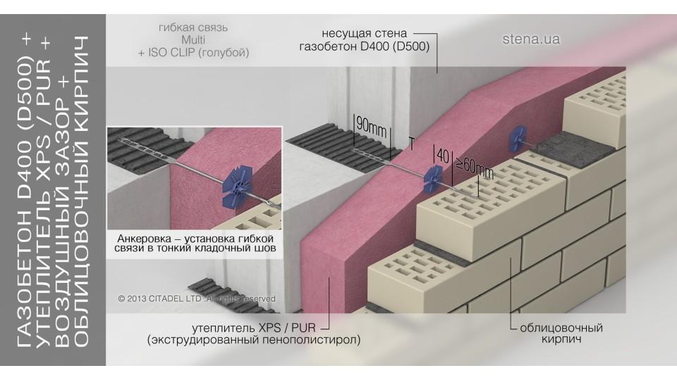 """Гнучкий зв'язок унівурсальний BEVER MULTI 280  (""""ШОВ в ШОВ"""")"""