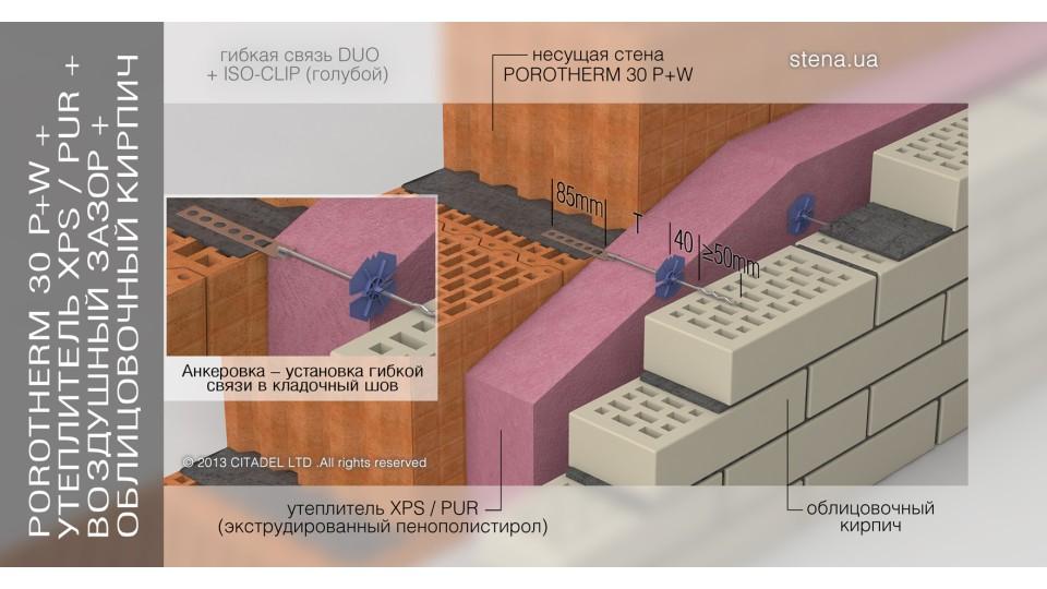 """Гнучкий зв'язок BEVER DUO 90/153мм/100мм (""""ШОВ в ШОВ"""")"""