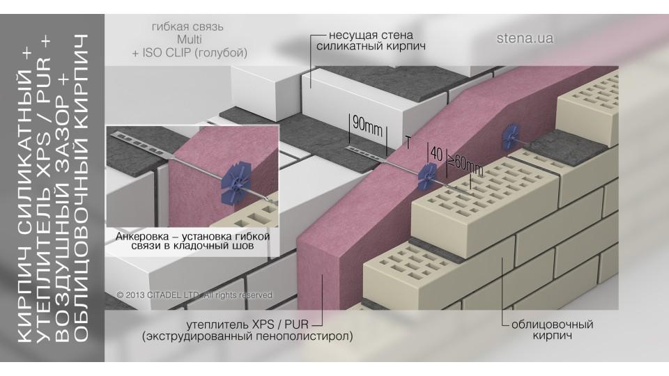"""Гнучкий зв'язок унівурсальний BEVER MULTI 320 (""""ШОВ в ШОВ"""")"""