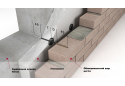 БПА Гален 190-5-1П (для повнотілої цегли, бетону)