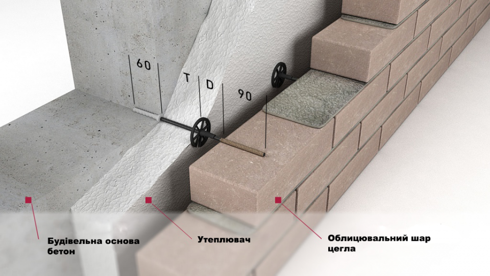 БПА Гален 150-6-1П (для повнотілої цегли, бетону)